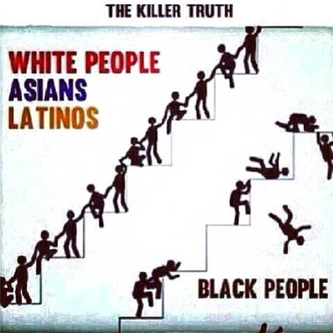 To my African bro – The killer truth